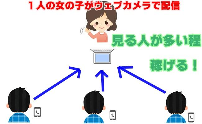 パソコンのチャットの説明です。